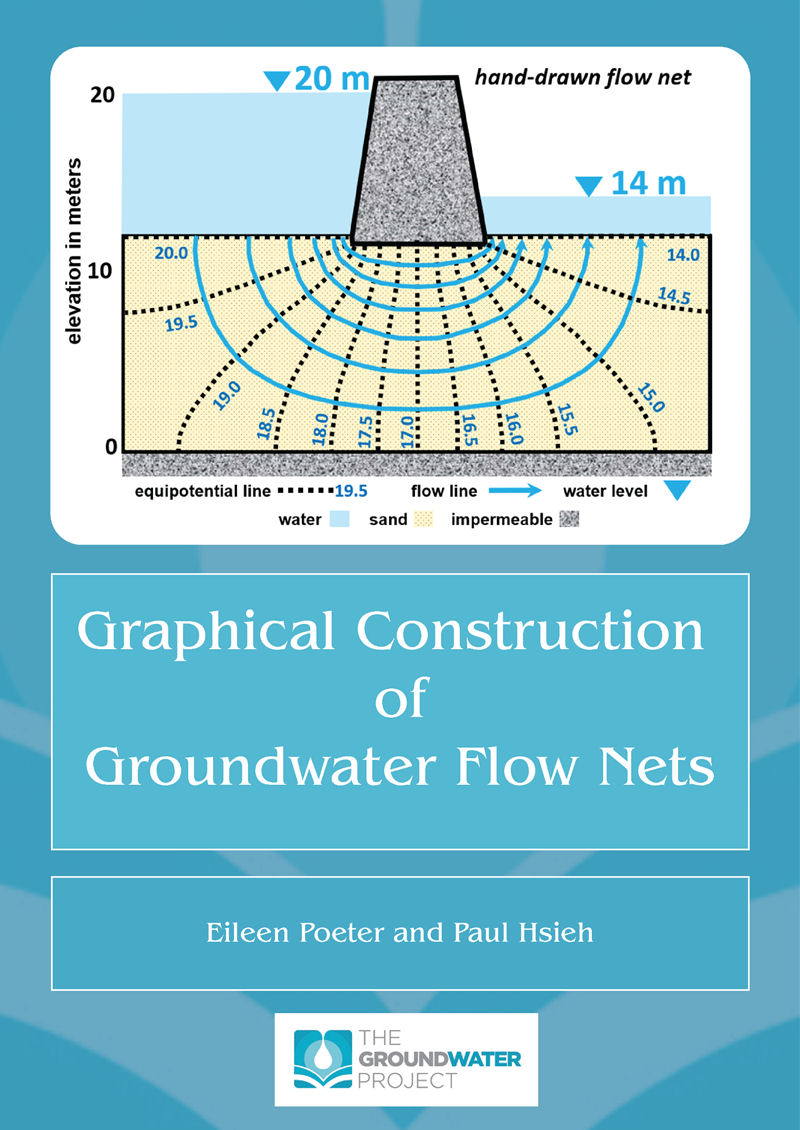 Cover image for Graphical Construction of Groundwater Flow Nets