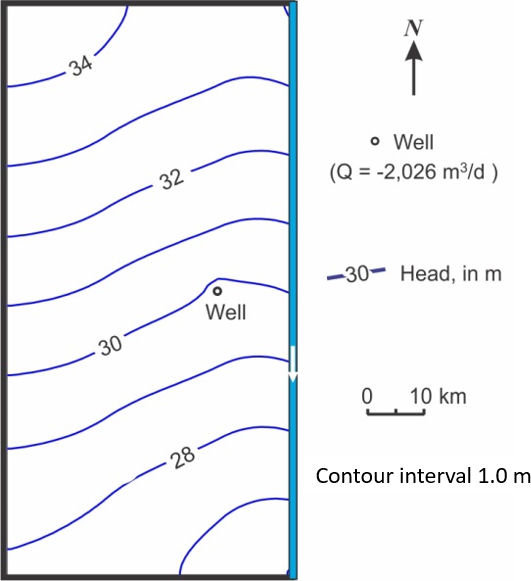Figure showing calculated water-table elevations after 200 years of pumping