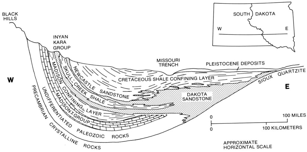 Schematic east-west cross section of major aquifers and confining layers in South Dakota