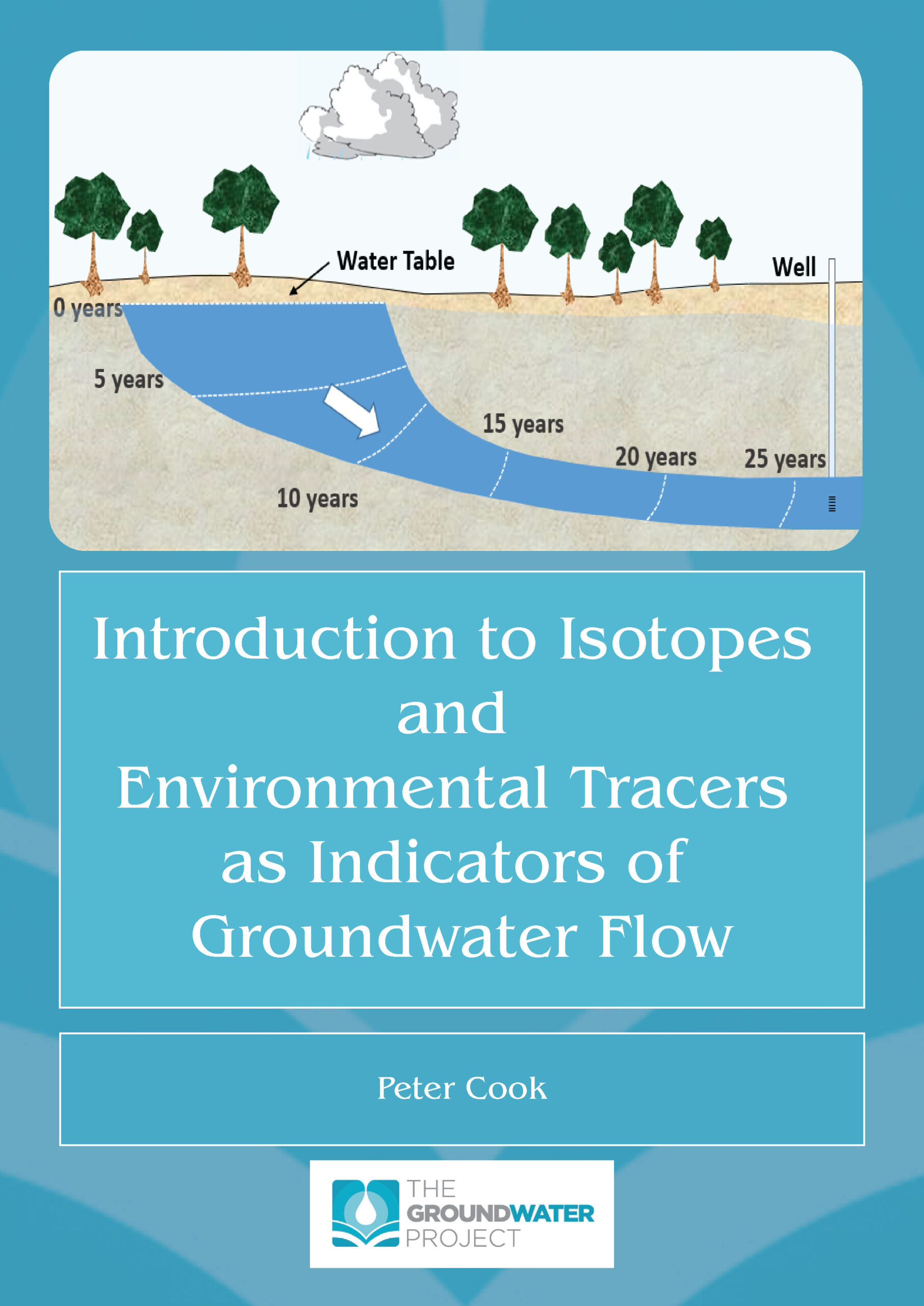 Cover image for Introduction to Isotopes and Environmental Tracers as Indicators of Groundwater Flow